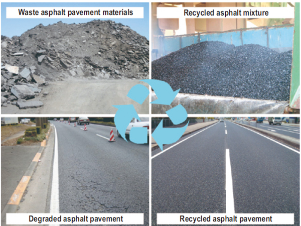 Highway Construction Materials : Research results public works institute pwri