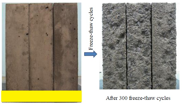 Research outline public works research institute pwri for What happens to concrete if it freezes