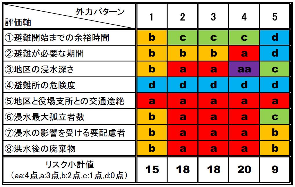 新潟 県 土木 防災 情報 システム